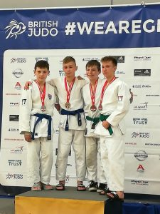 Coventry Judo Results
